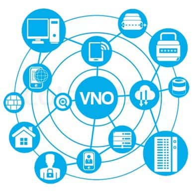 Leading Virtual Network Operator – Proposal to Project Execution Portal